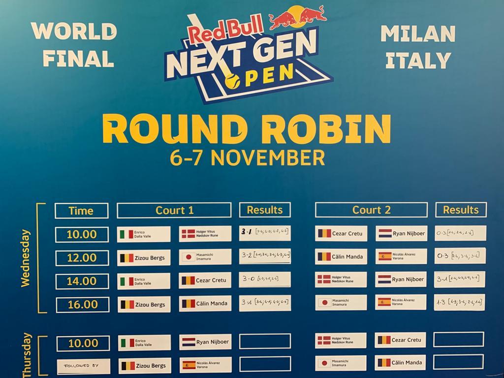 Red Bull Next Gen Open 2019